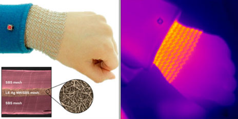Stretchy, Mesh Technology Targets Therapeutic Heat for Joints